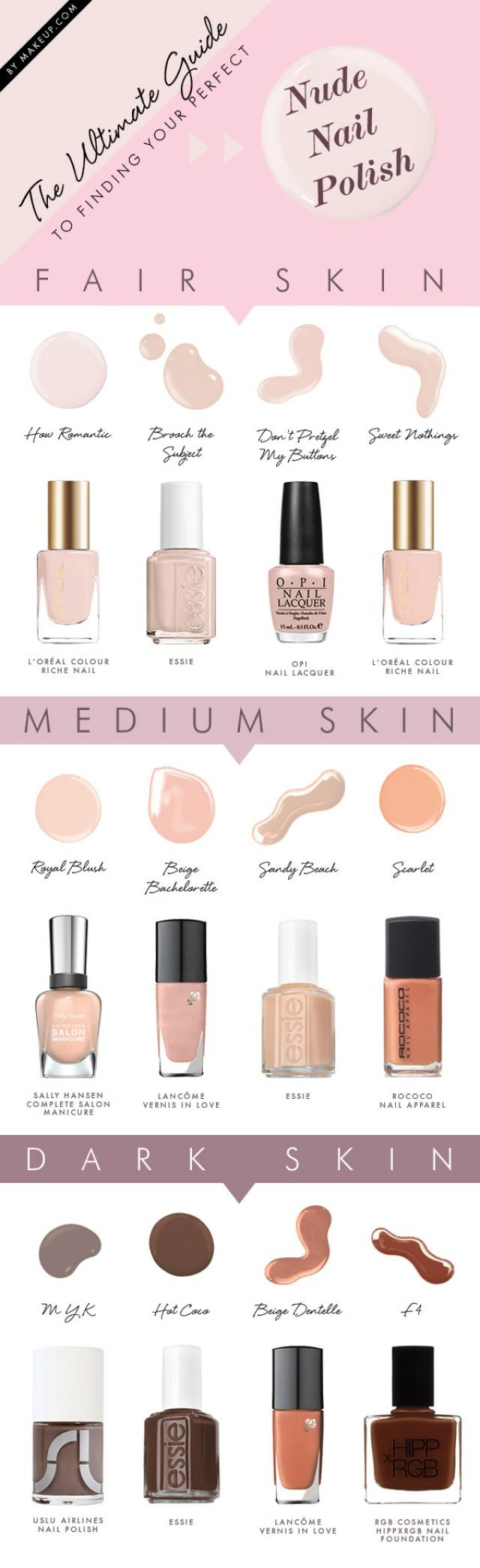 Manicure Monday The Best Nude Nail Polishes For Your Skin Tone Weddbook