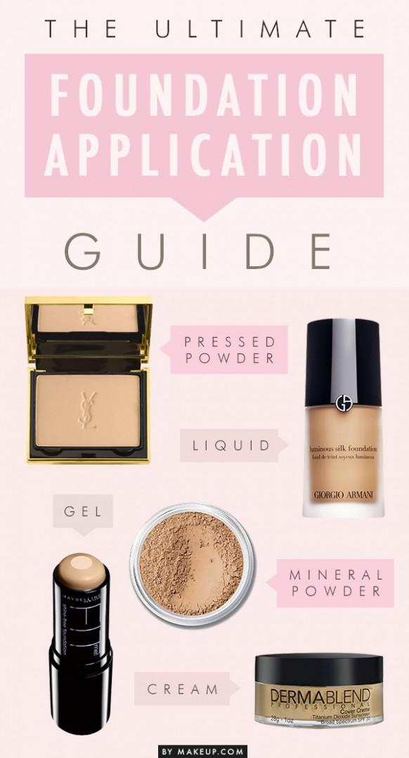 The Ultimate Foundation Application Guide