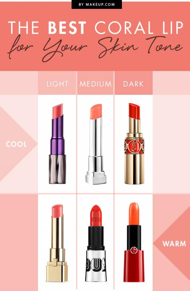The Best Coral Lip For Your Skin Tone