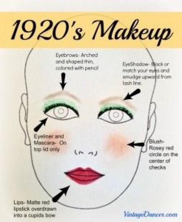 Wedding Theme Authentic 1920's Makeup Tutorial #2149211