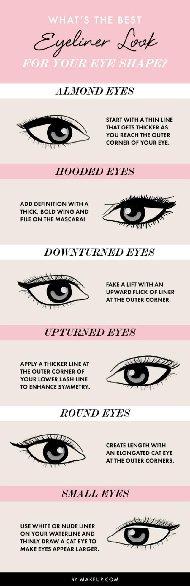 Whats The Best Eyeliner Look For Your Eye Shape Weddbook