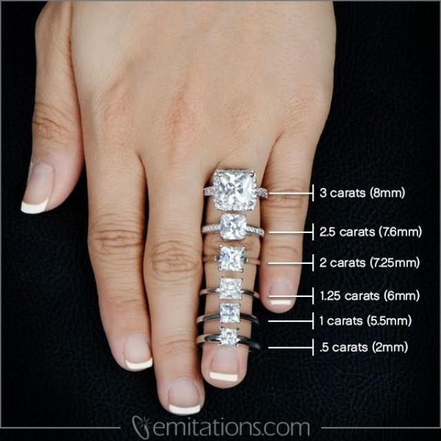 Rian S 5 Carat Princess Cut Engagement Ring 2375364