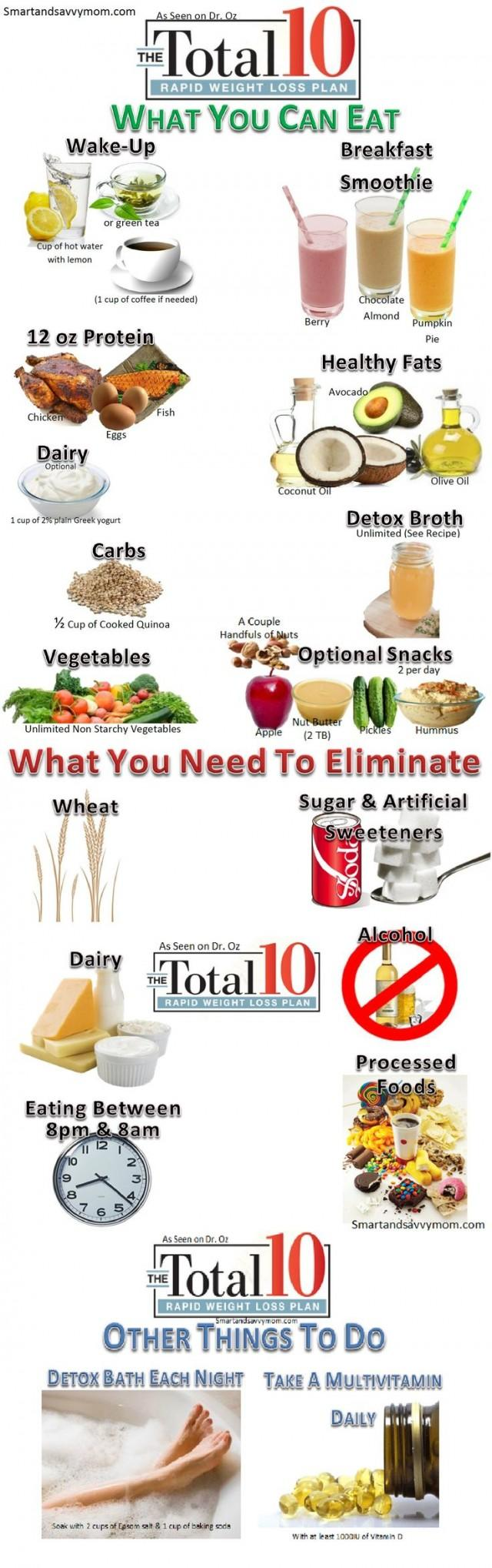 Rapid weight loss plan free template