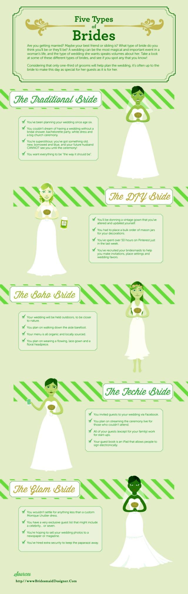 wedding photo - Buy Cheap Bridesmaid Dresses Online