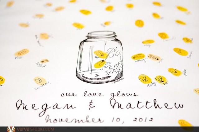 Sweetwater Branch Inn Weddings