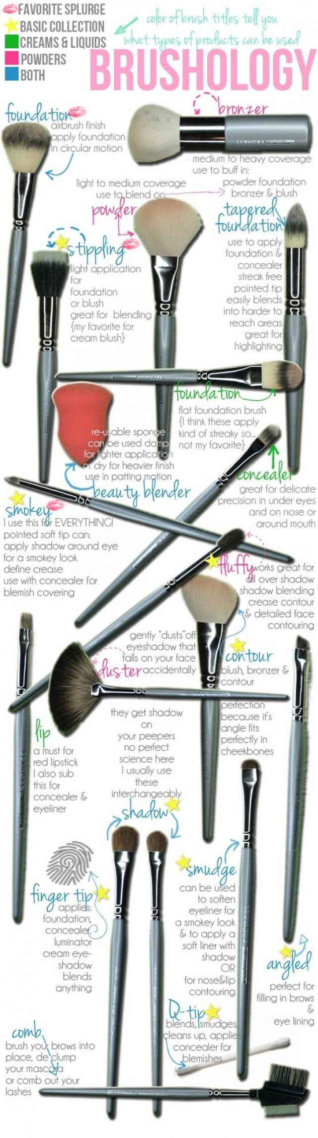 wedding photo - Brushology: Know Your Makeup Brushes