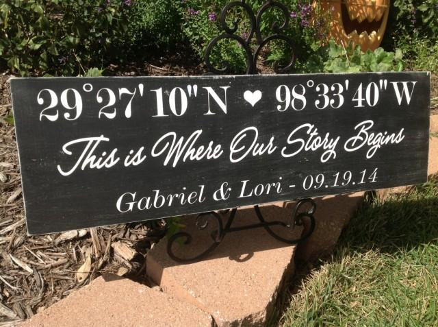 Personalised Wedding Gift Coordinates : ArredamentoThis Is Where Our Story Begins #2605054Weddbook