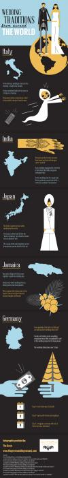 Wedding Traditions from Around the World [INFOGRAPHIC]
