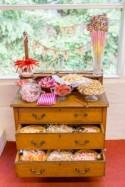 Sweetie Table Inspiration & Ideas