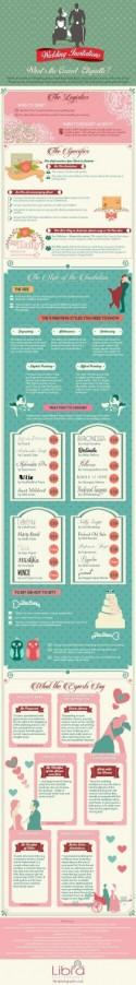Handy Infographic: Top Tips for Wedding Invitation Etiquette