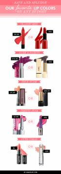 Save and Splurge: Our Favorite Lip Colors on Any Budget