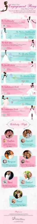 FAQs: The Ultimate Guide to Engagement Rings - MODwedding