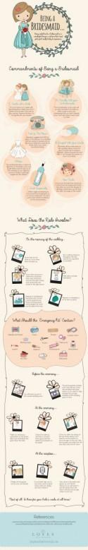 What do you do if you're a Bridesmaid? - Alice In Weddingland Wedding Blog
