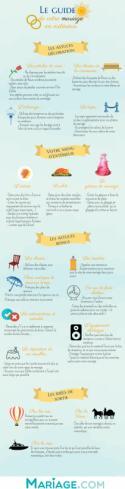 Organiser un mariage en extérieur : place à l'infographie qui saura vous guider - Mariage.com