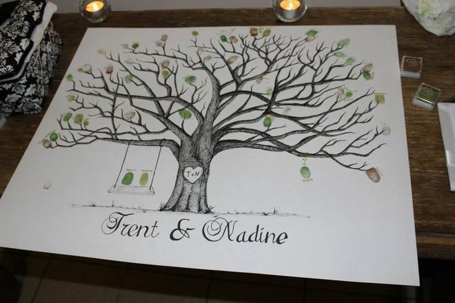 wedding ideas finger 1 weddbook