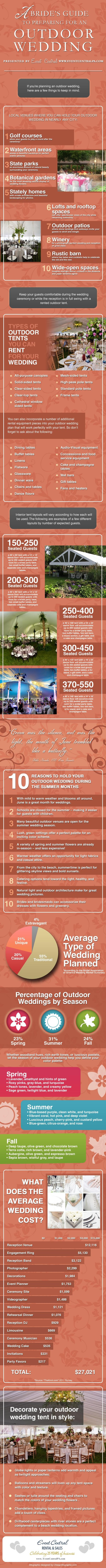 Свадьба - Wedding Tips - Wedding Resource Ideas I Wedding Trends I Wedding Advice