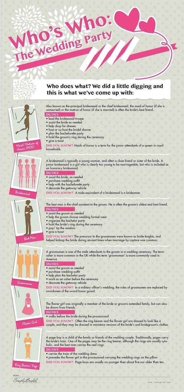 wedding tips   wedding resource ideas i wedding trends i
