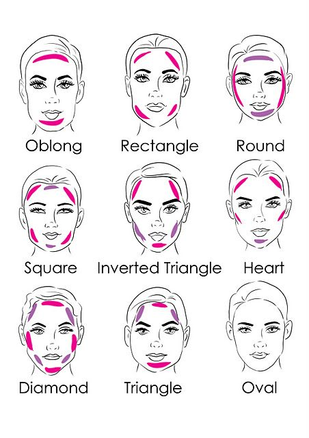 Свадьба - Салон : Make-up : Советы