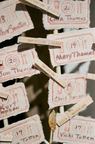 Свадьба - Нумерация Таблиц - План Seatting