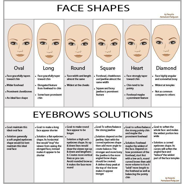 Wedding - Eyebrows Shape For Each Face Shape
