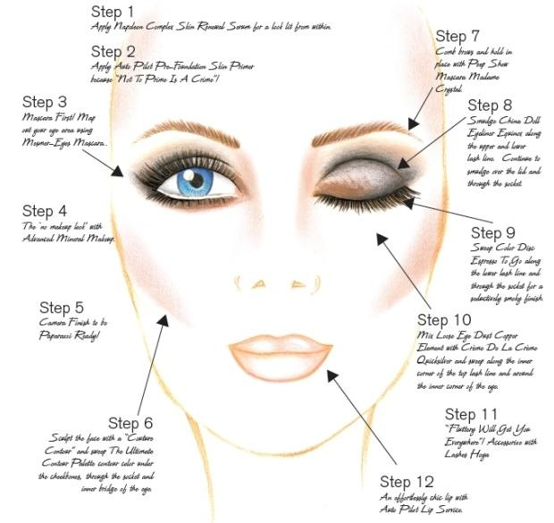 Makeup - The Girls Guide To Great Make Up #2063313