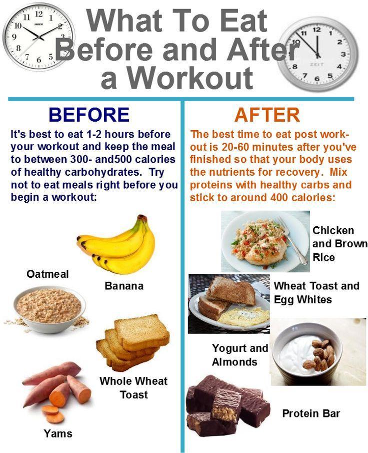 workout anabolic state