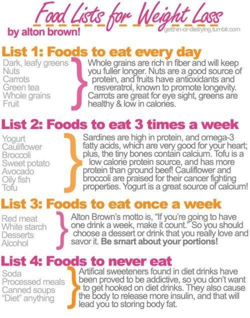 lose 10kgs in 2 months diet plan