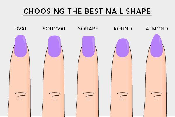 Wie Wählen Sie Die Besten Nagel-Form Für Sie #2141501 ...