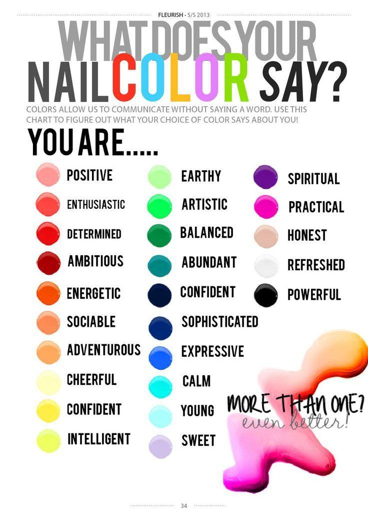О чем говорят цвет маникюра