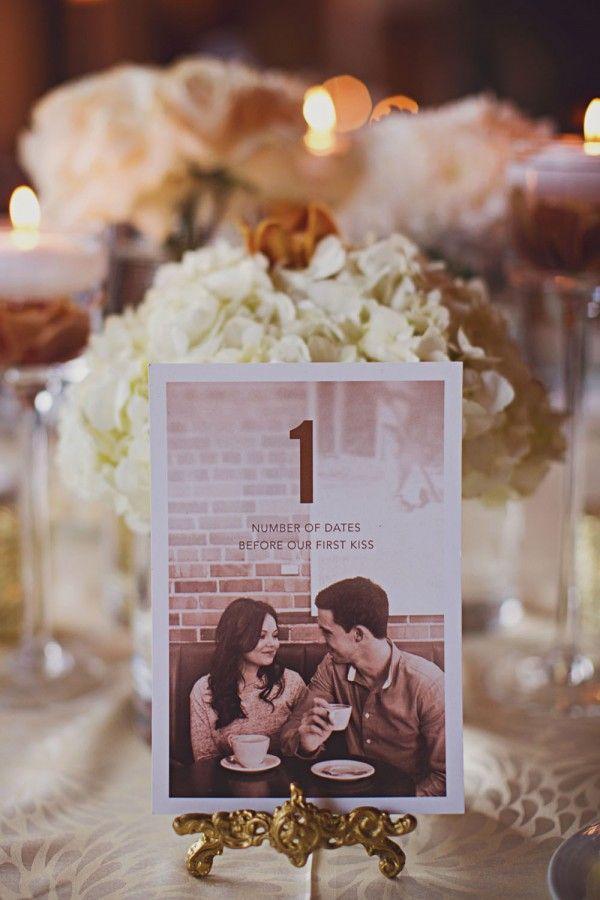 Свадьба - Номер Таблицы.