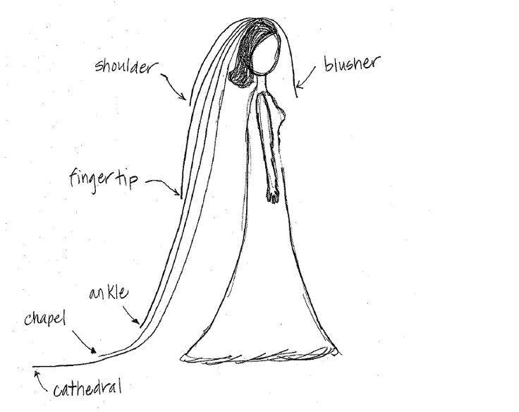 Hochzeit - How To: DIY A Wedding Veil