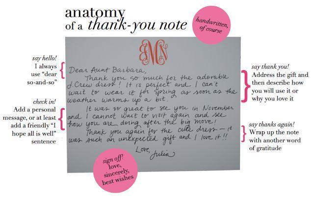 Hochzeit - Anatomy Of A Thank-you Note