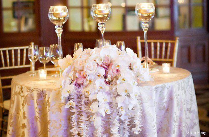 Wedding - Wedding Decor Reception