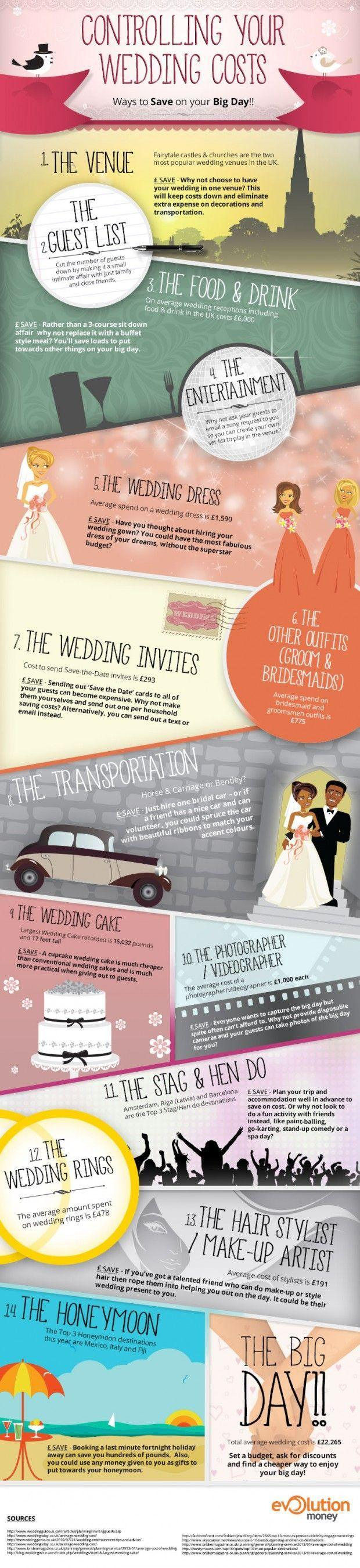 Wedding - 10 Wedding Planning Infographics You Probably Didn't Know You Needed