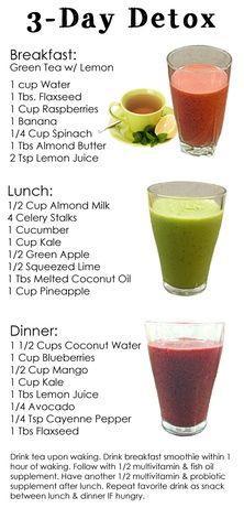 Calorie deficit fat loss bodybuilding