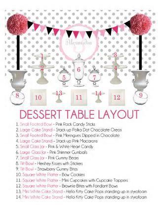 Свадьба - WH Hostess Custom Party Plan - Alexandra's Hello Kitty Party