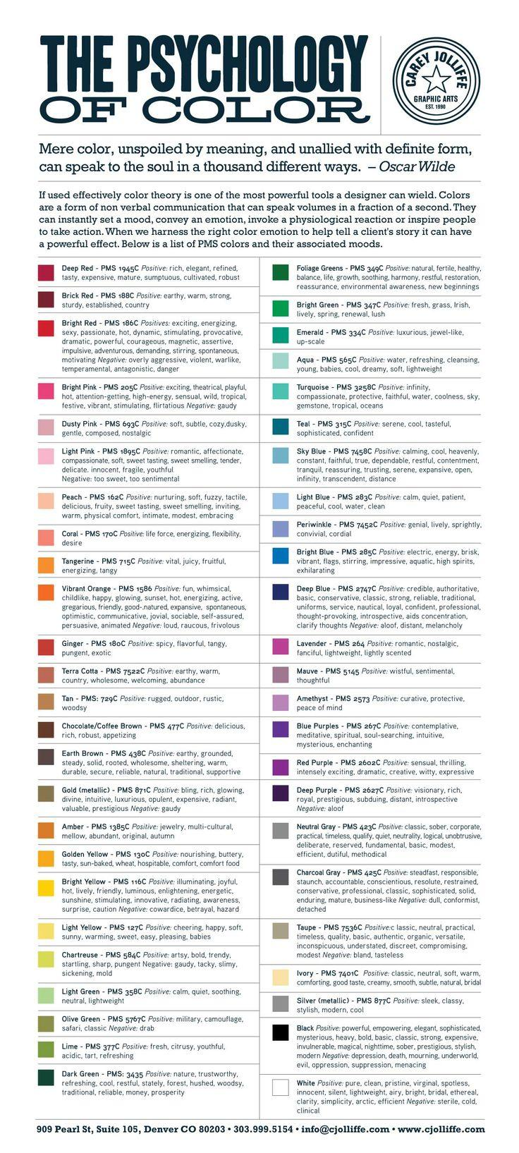 Pick the right color for design or decorating with this color pick the right color for design or decorating with this color psychology chart nvjuhfo Images