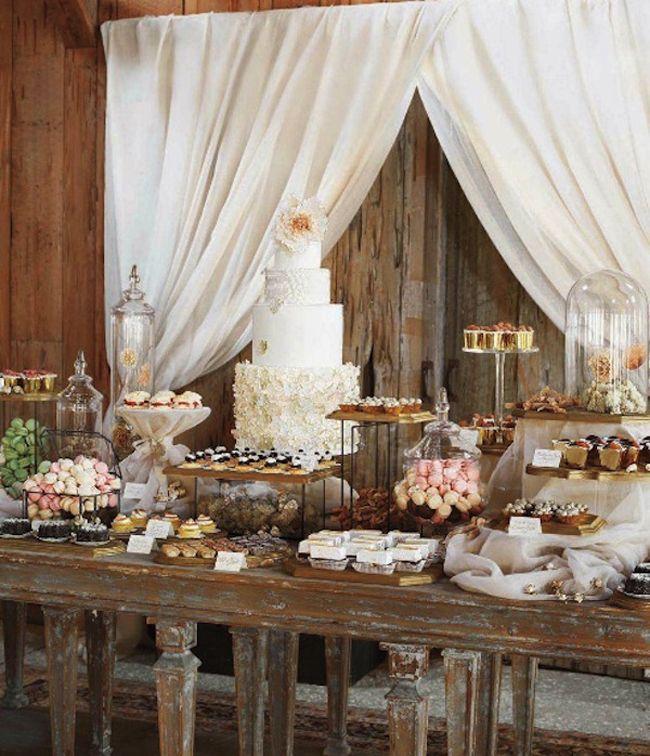 Свадьба - SWEETS & CAKE