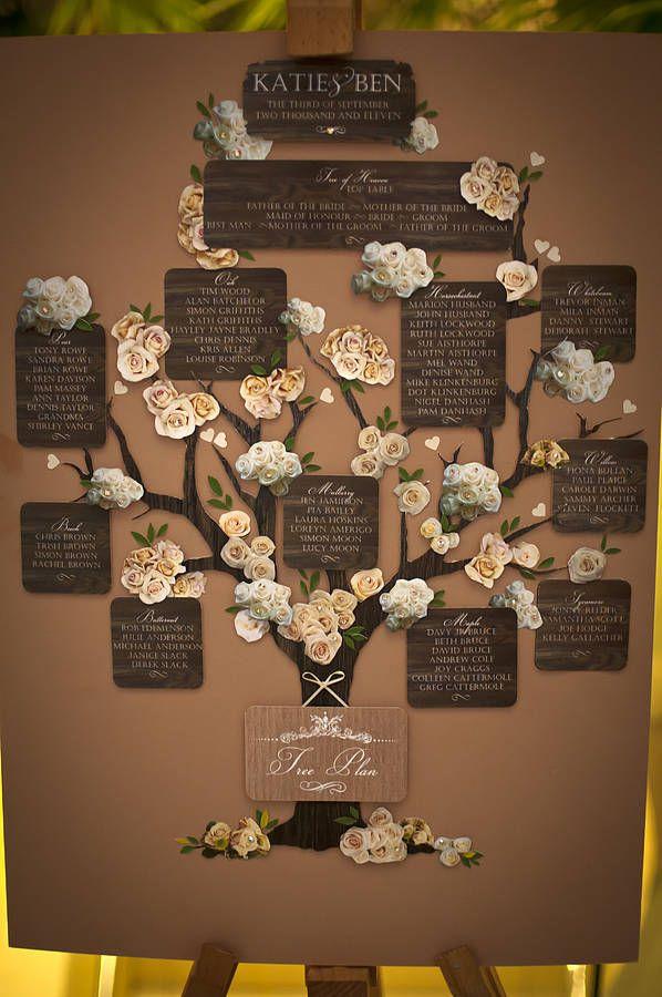 Hochzeit - Woodland Fairytale Table Plan