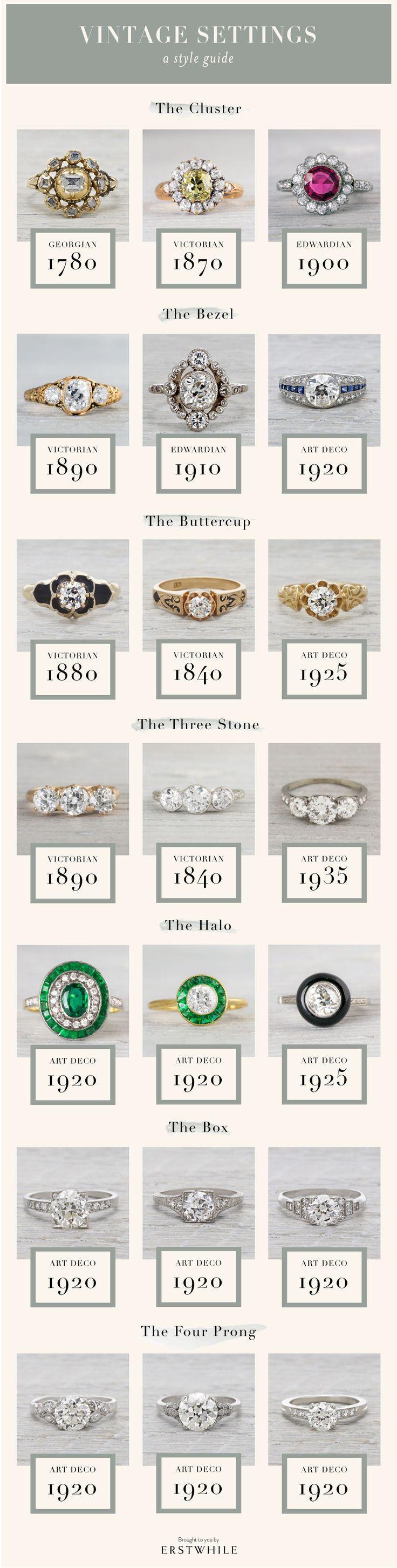 Wedding - Vintage Engagement Ring Settings