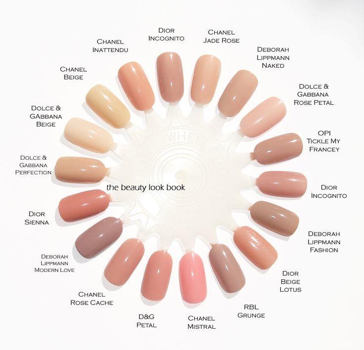Nail - The Beauty Look Book: Nail Polish #2362183 - Weddbook