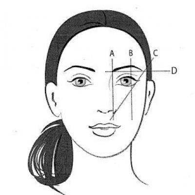 Свадьба - How To Properly Tweeze Eyebrows {Eyebrow Care} - Tip Junkie