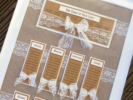 Mariage - Table Plans