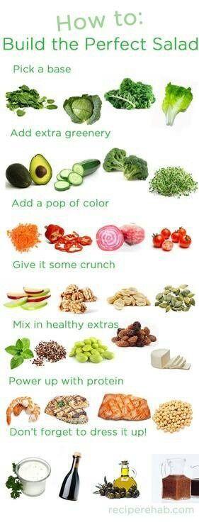 زفاف - Twitter / ThatFitBlondie: Build Your Perfect Salad! ...