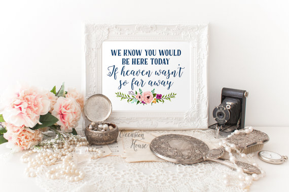 Wedding - Printable Wedding Sign, We know you would be here today if heaven wasn't so far away sign, Navy Blue wedding Sign, Instant Download, WK01