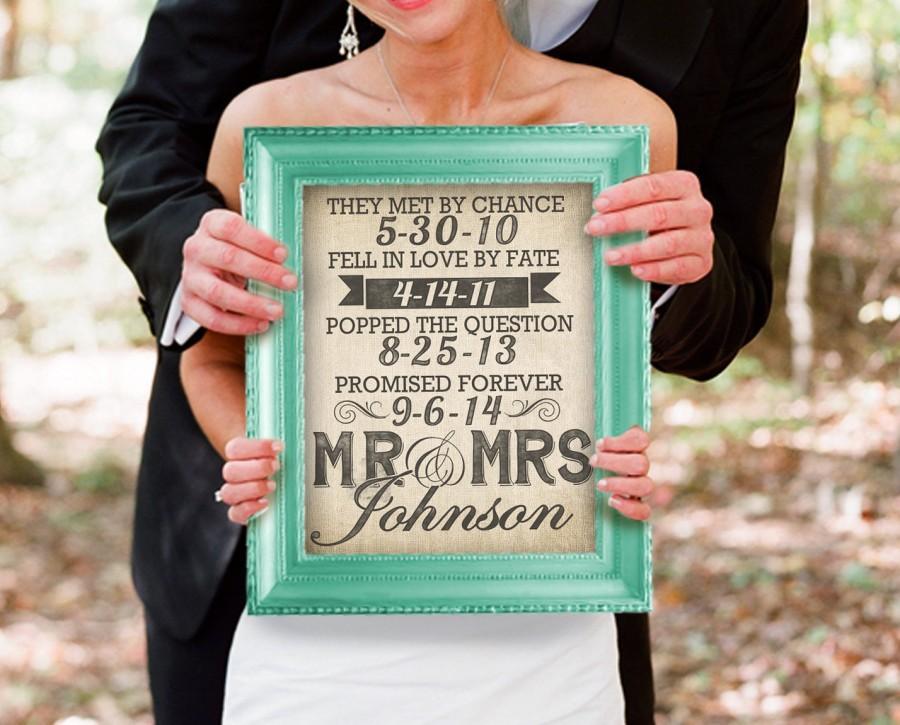 Mariage - Custom Wedding Dates Art- All your Relationship milestones turned into Art