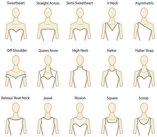 Wedding - 17 Wedding Dress Diagrams That Will Simplify Your Shopping