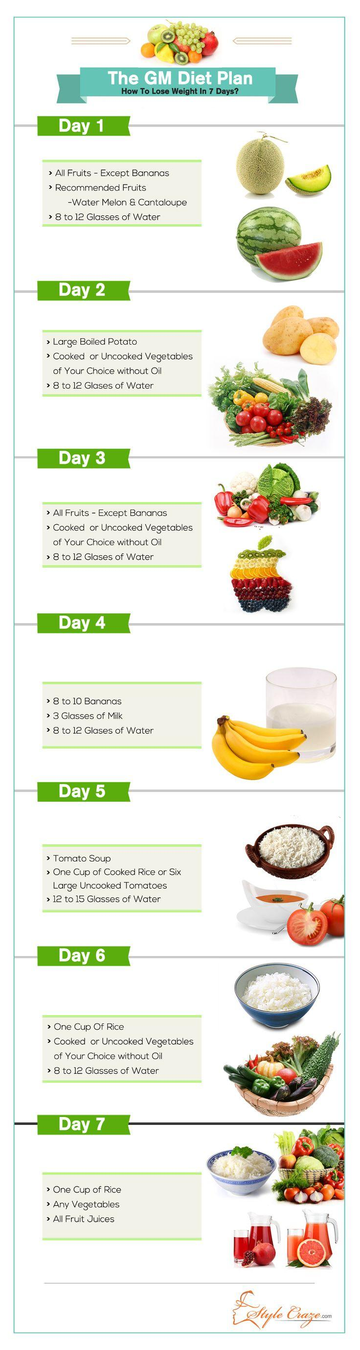28 day diet plan menu picture 3