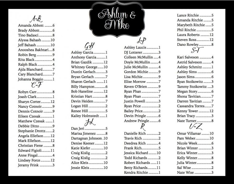 seating chart for wedding reception template