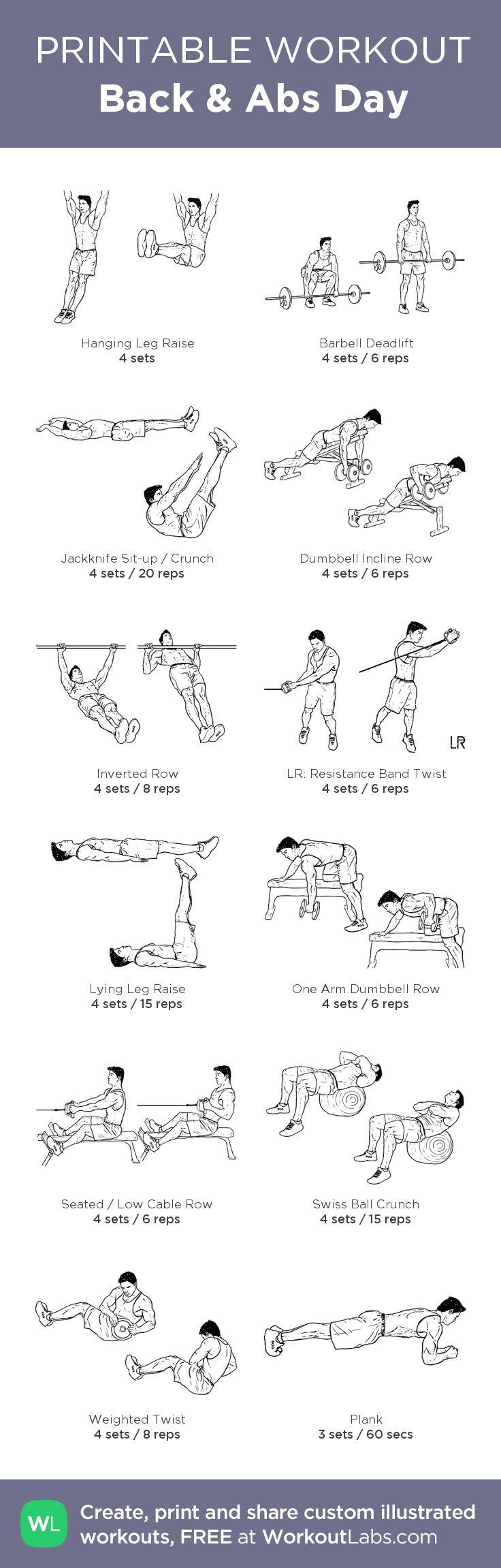 image relating to Printable Workouts named Cost-free Printable Exercises Customized Plan Builder